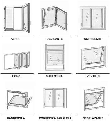 Ventanas apertura vertical buscar con google for Tipos de aluminio para ventanas