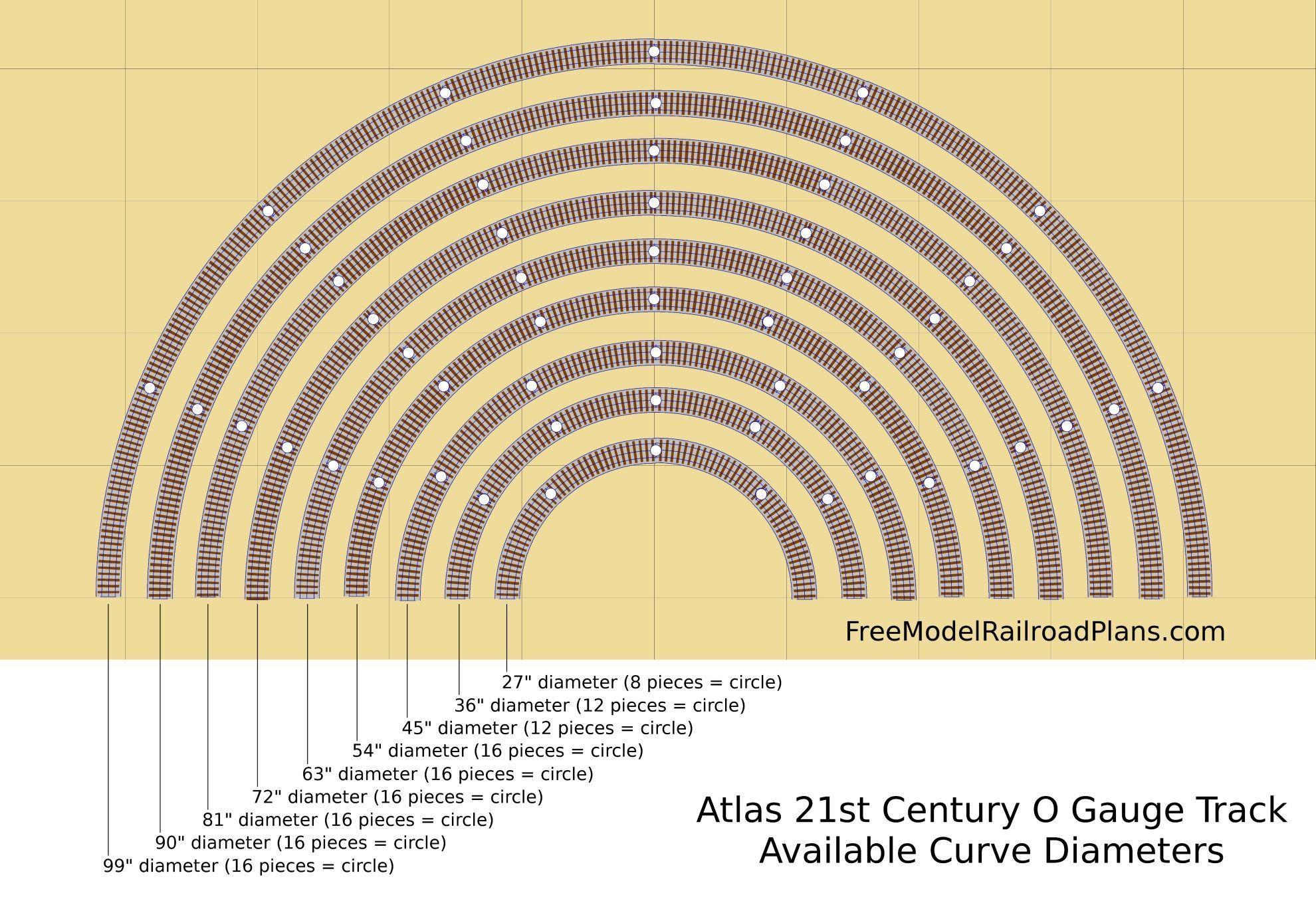 Free, model railroad, layout, plans, Atlas, O gauge, O-27