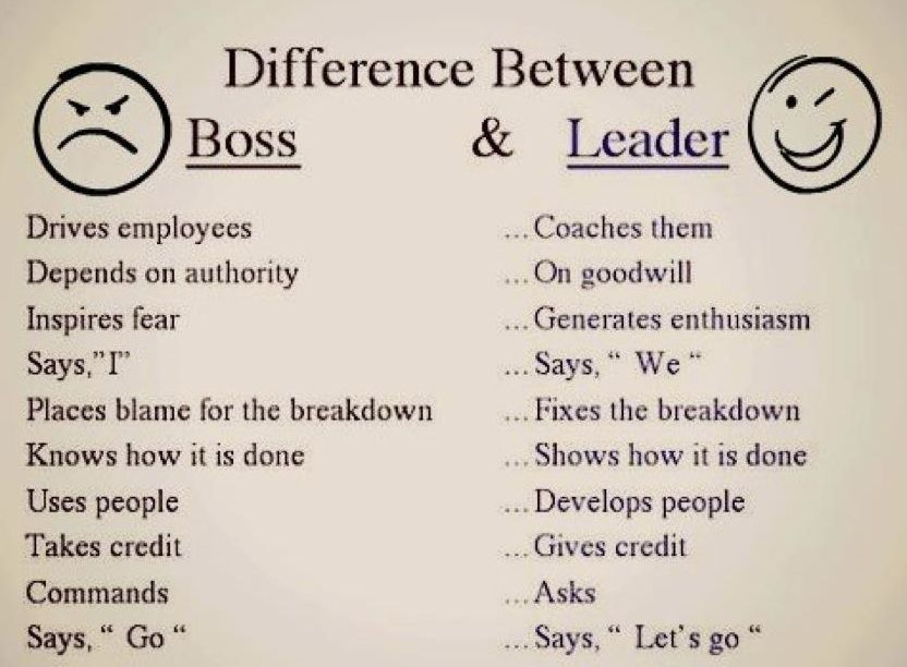 Difference Between Boss Leader Leadership Advice Tips Boss And Leader Work Quotes Leadership
