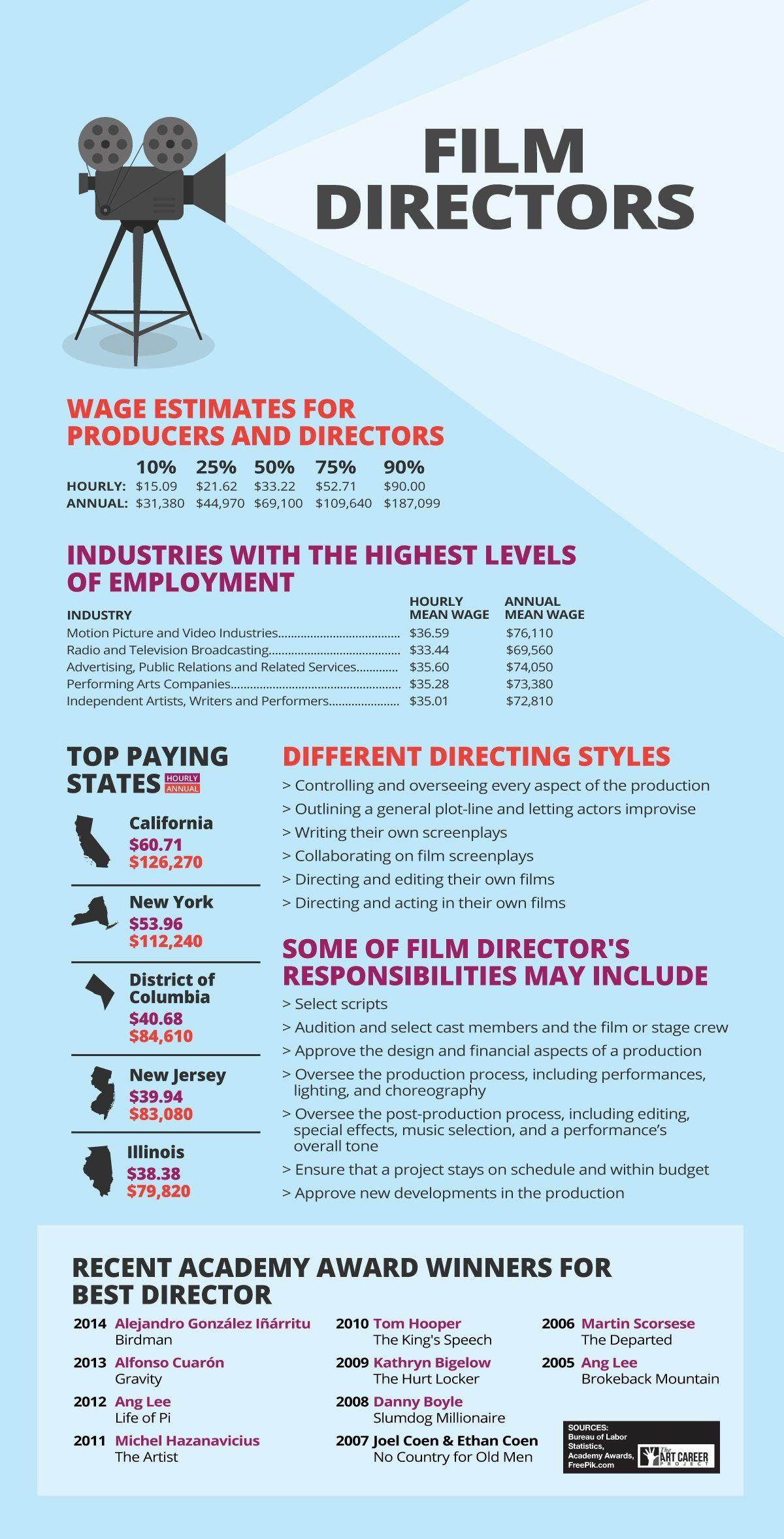 71e77488d1a668899e3596e9eb66108d - How To Get A Job As A Film Director