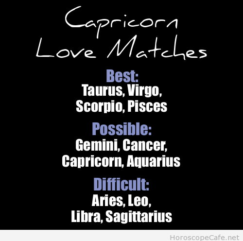 What zodiac is compatible with capricorn