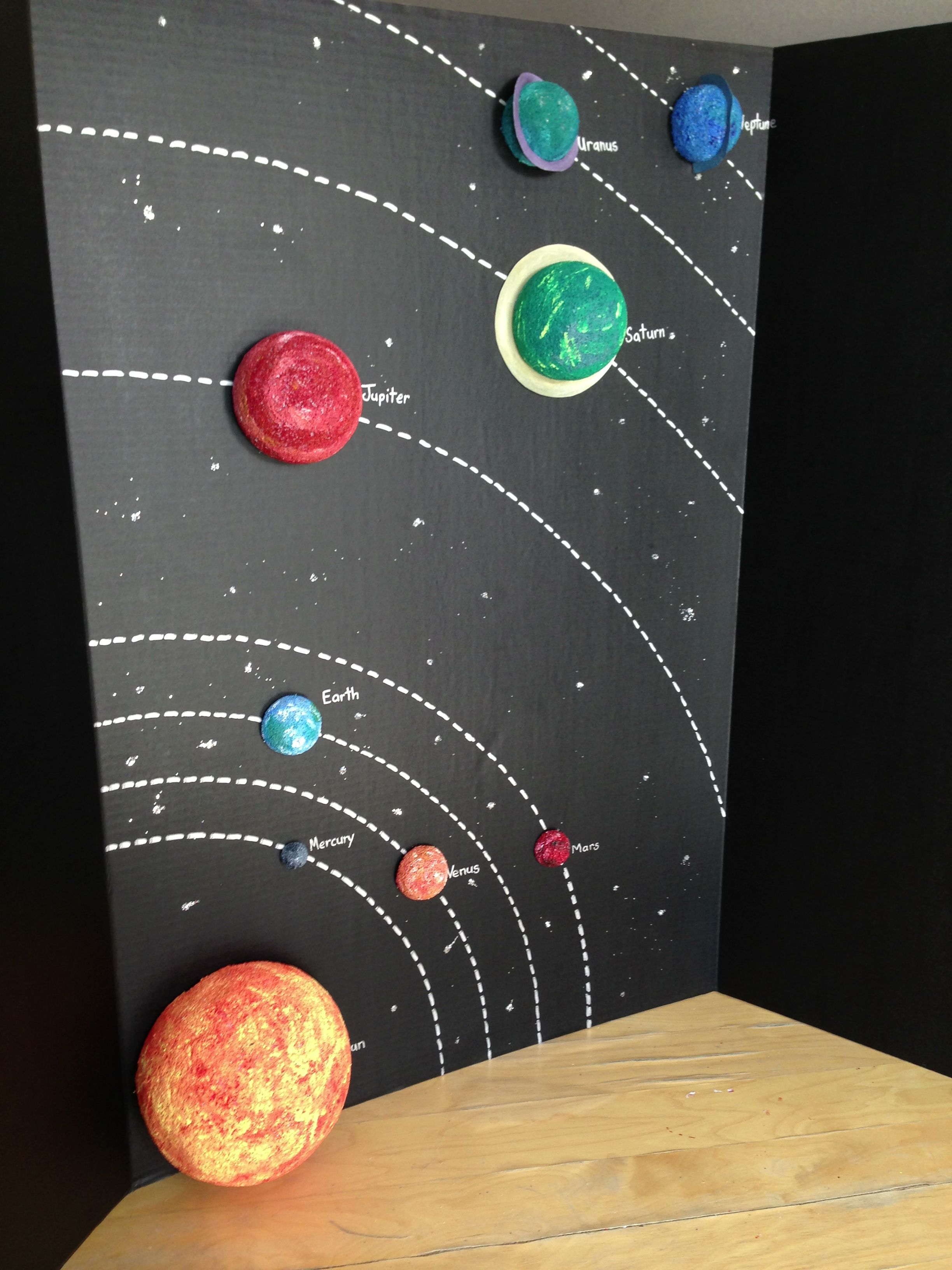 projects of the solar system - HD 2448×3264