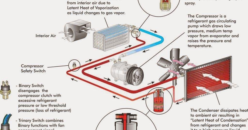 Mechanical Engineering Ac Functional Diagram Mechanical Engineering Safety Switch Function