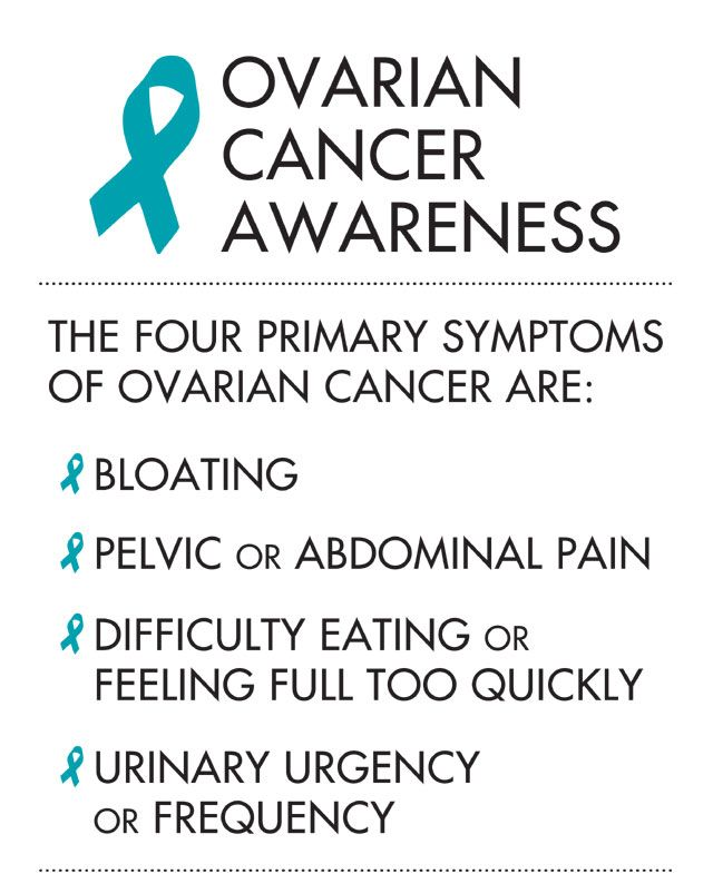 Pin On Ovarian Cancer Awareness To Save Lives