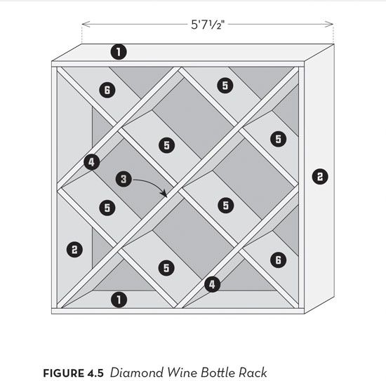 Build Your Own Wine Rack Diy Mother Earth News Diy Wine Rack Diy Wine Wine Bottle Rack