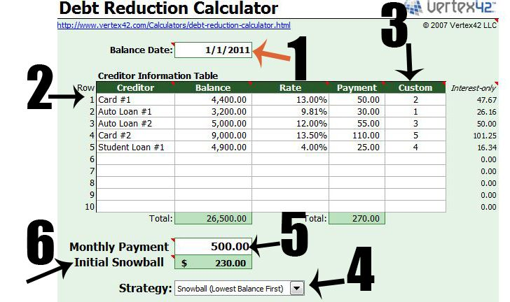 To Calculate Your Real Debt And The QuickestLeast Expensive Way