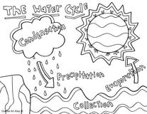 The Water Cycle Coloring Pages at Classroom Doodles