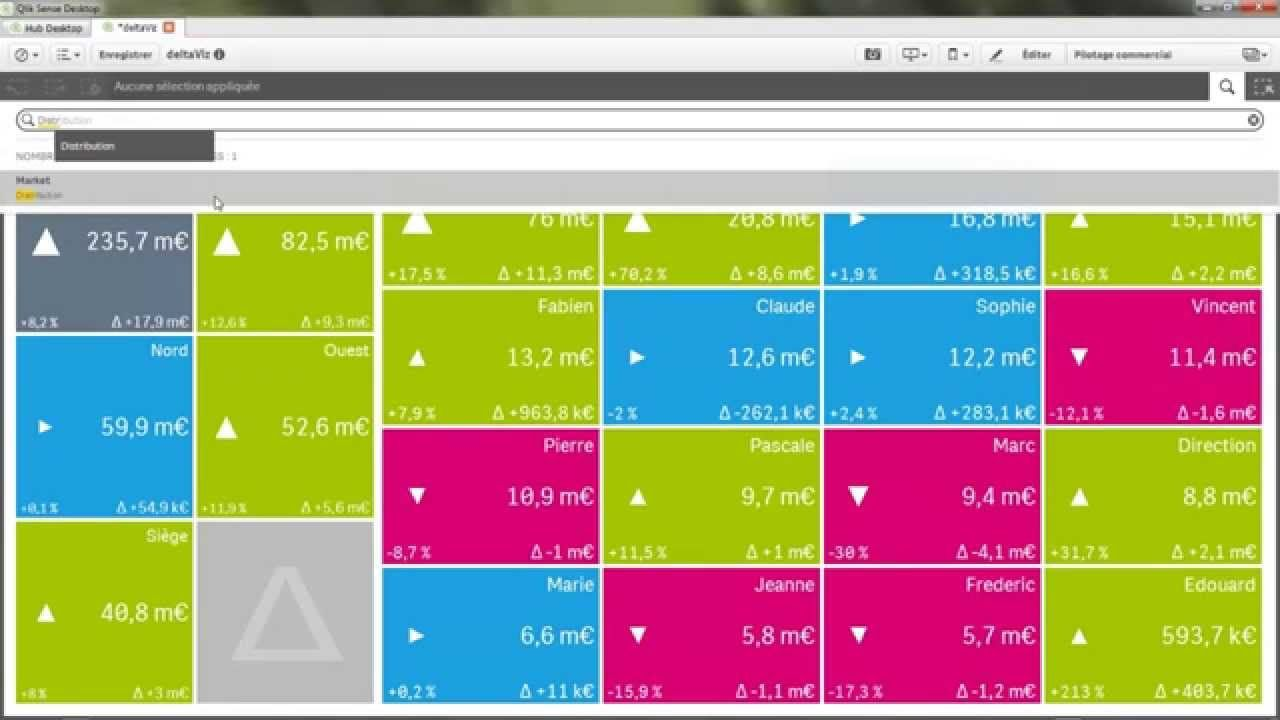 Qlikview Calendar Design : Build your own executive dashboard in mn with qlik