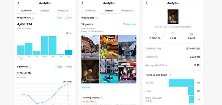 Tiktok Provides An Overview Of Its Analytics Tools Analytics Online Marketing Social Media