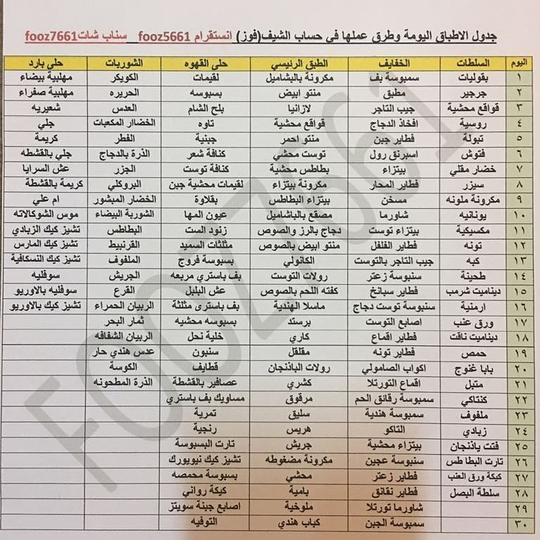 سويت لكم جدول يسهل عليكم اختيار الأطباق لرمضان وكل شي موجود تحت بالحساب ولها هشتاقات مخصصه لكل نوع الهشتاقات Ramadan Recipes Weekly Meal Planner Food Recipies