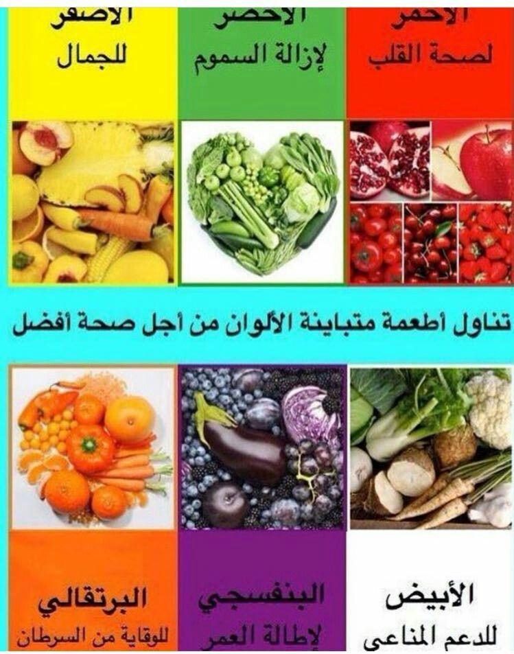 الوان The Process Of Losing Weight Requires Discipline And Willpower If You Don T Tolerate Health Facts Fitness Health Facts Food Health Fitness Nutrition