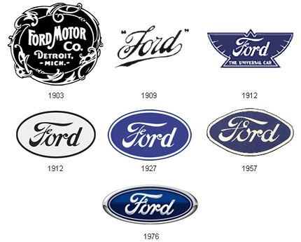 evolution of the ford