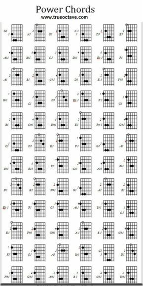 Guitar Power Chords Cool Projects Pinterest Guitar Power