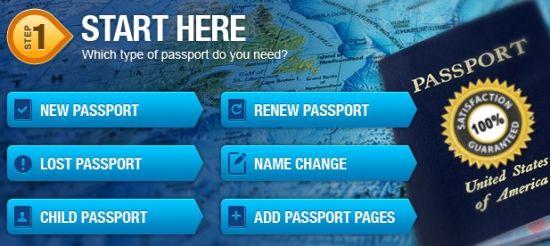 Greensboro Main Post Office North Carolina Passport Applications