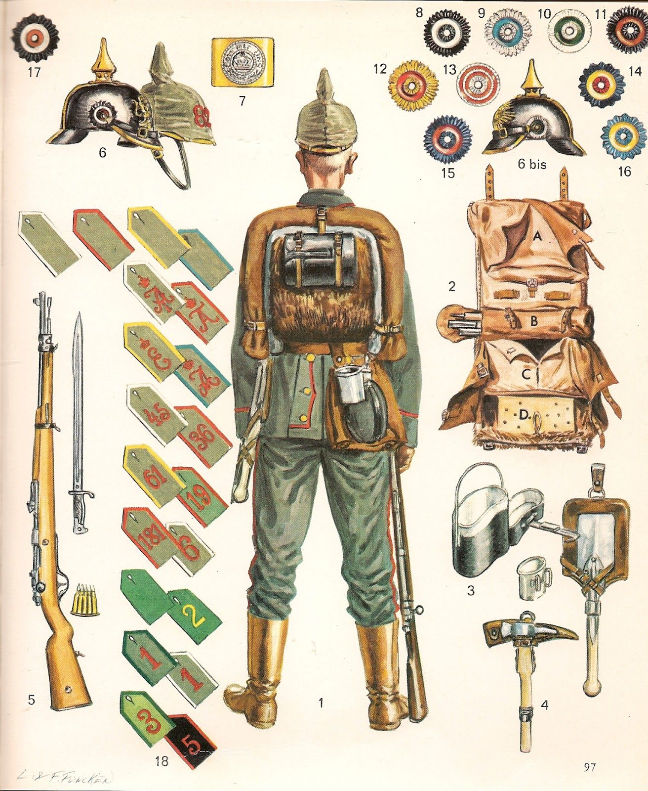 WWI: German equipment. Everything a soldier needs ...
