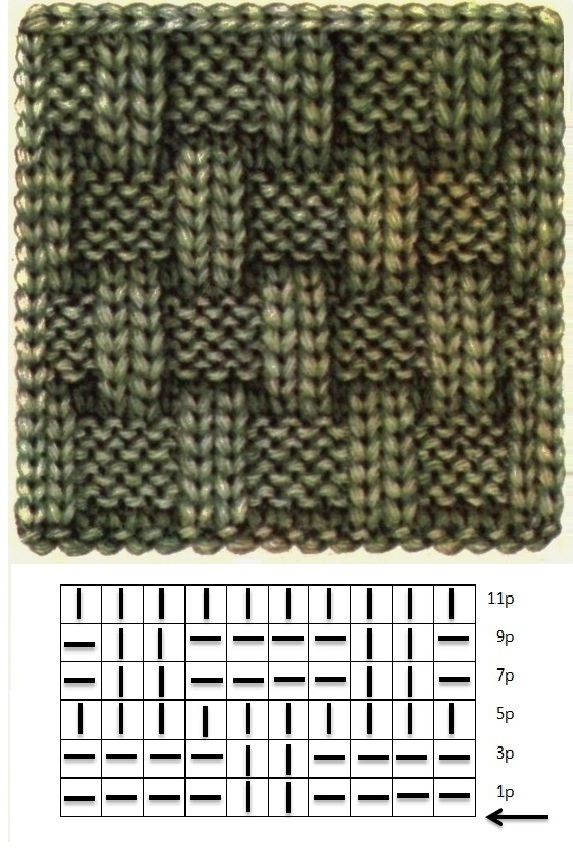 Knitted basket weave pattern | knitting | Pinterest | Knit basket ...