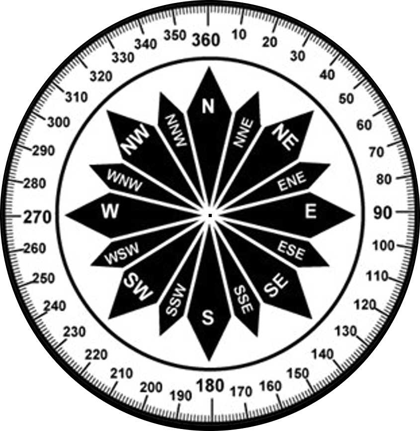 compass template printable - Google Search | Education in 2018 ...
