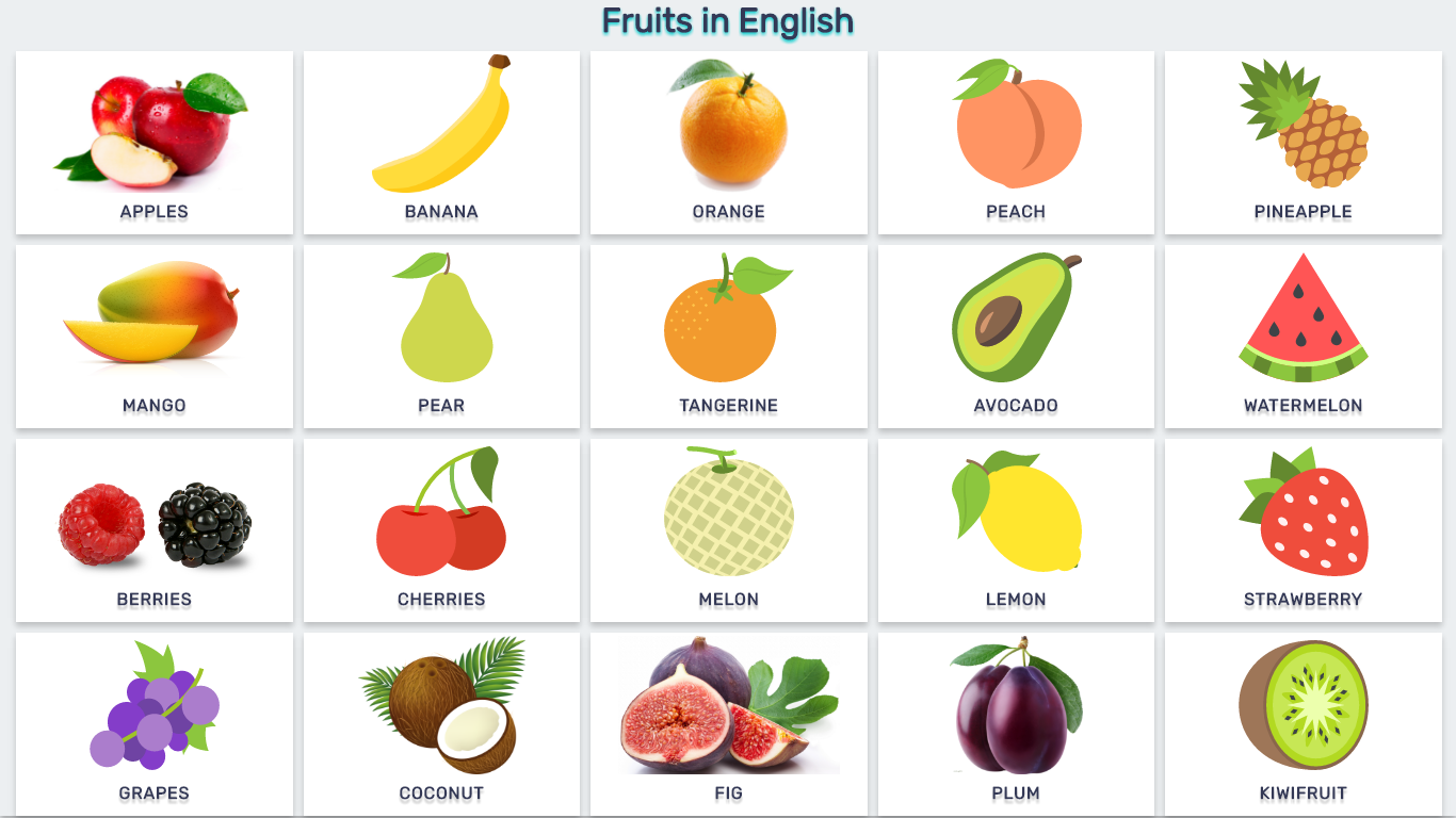 Fruits In Englisgh Wit Examples On Images And Lists