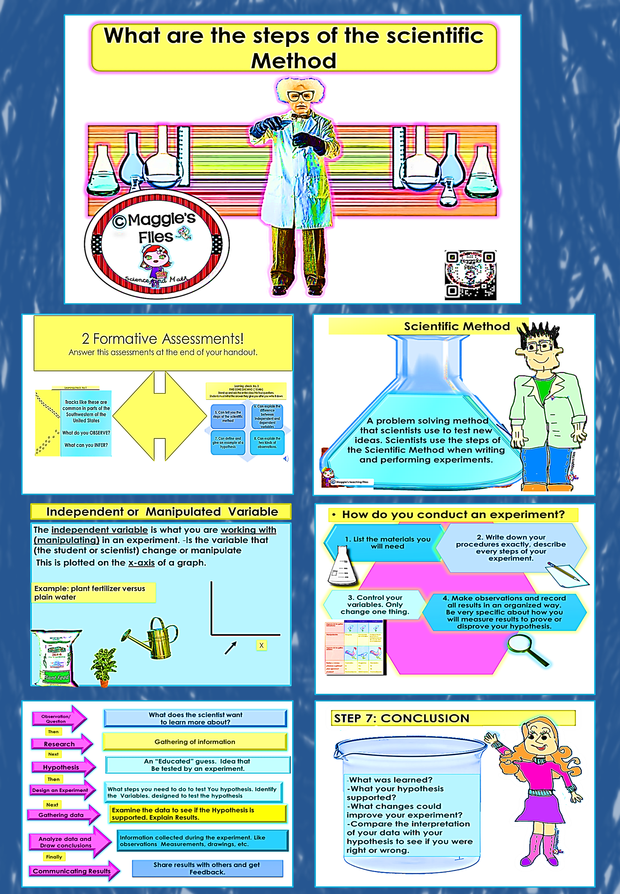From Tpt Store Maggies Files The Scientific Method Is A
