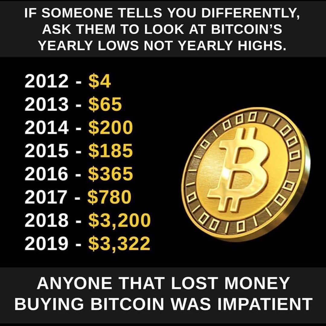 bitcoin lost money aktien kaufen mit put optionen