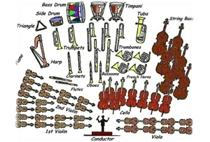 1000+ images about Music Classroom - Instrument Identification on ...