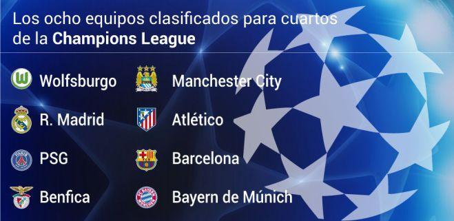 Los ocho equipos clasificados para los cuartos de final de la ...