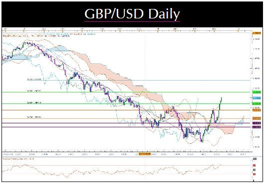 Live Forex Signals Gbp And Jpy Pairs 7 5 2016 Forex Trading Day
