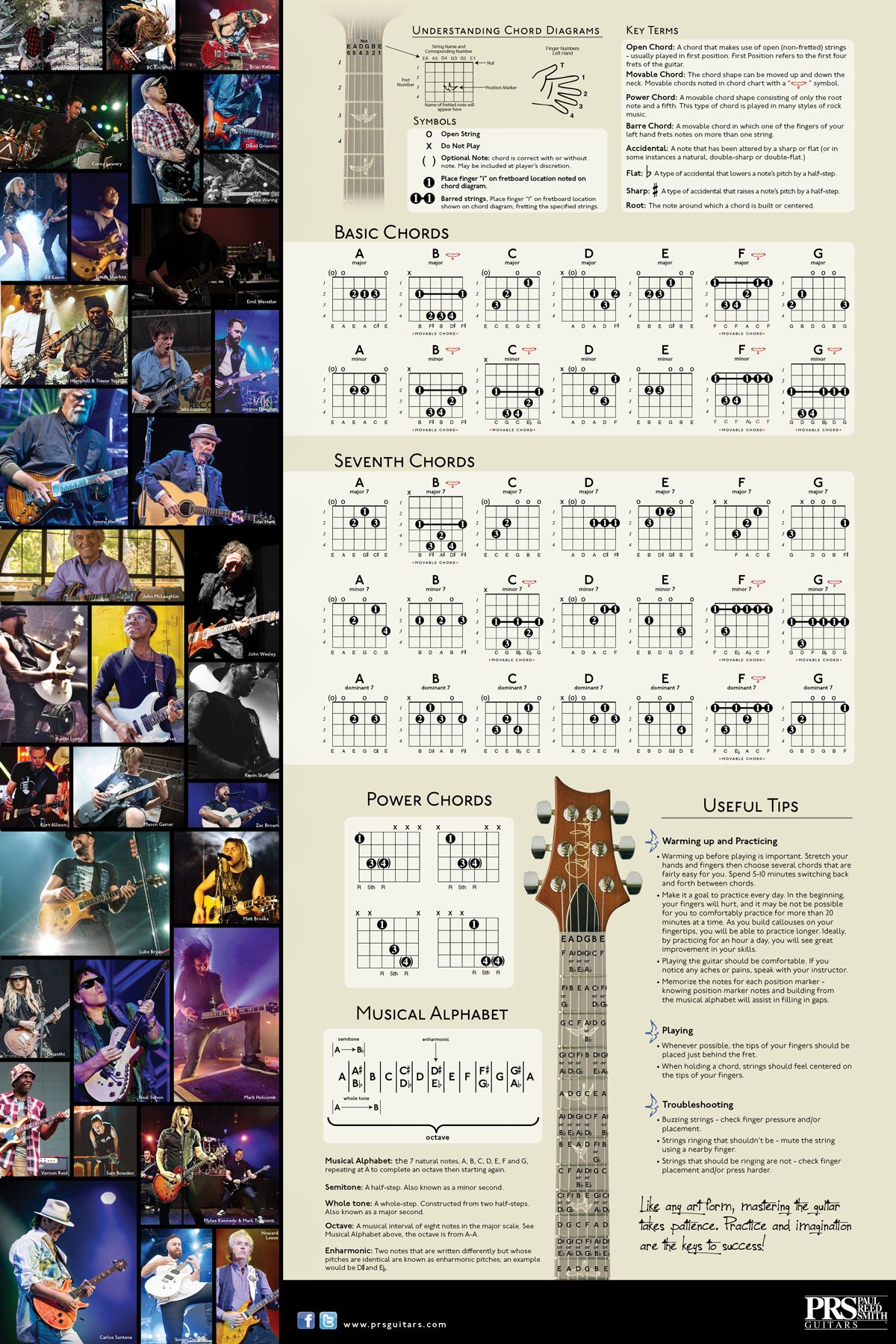 Download The Prs Chord Chart Guitarmusic Stuff Pinterest