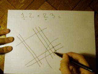 Une astuce pour faire des multiplications sur des grands nombres en faisant un quadrillage sur une feuille de papier. Créé par Hobbz pour Koreus.com