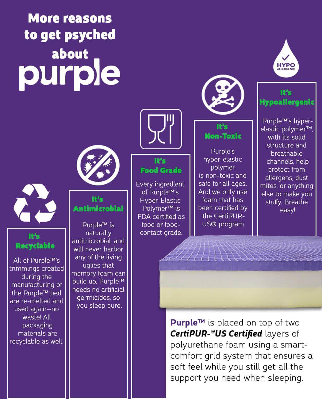 Compare Purple Mattresses Purple Purple Mattress Foam