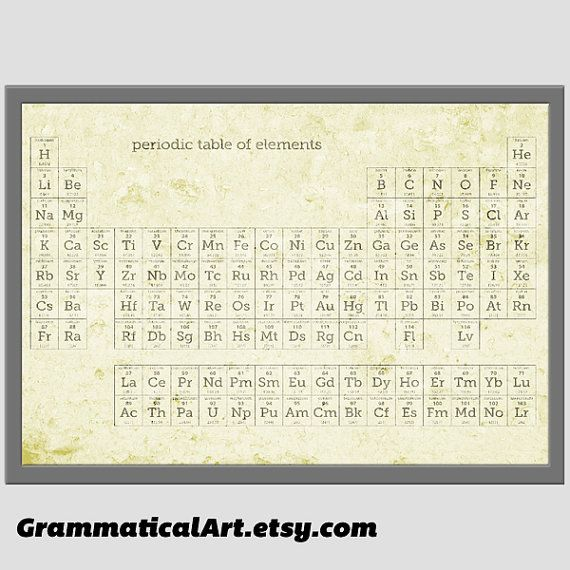 Antique periodic table of elements poster science chemistry vintage antique periodic table of elements large poster by grammaticalart 9500 urtaz Image collections
