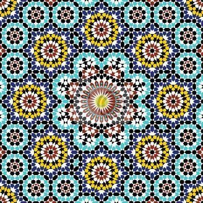 Sticker Anvar Complex Pattern
