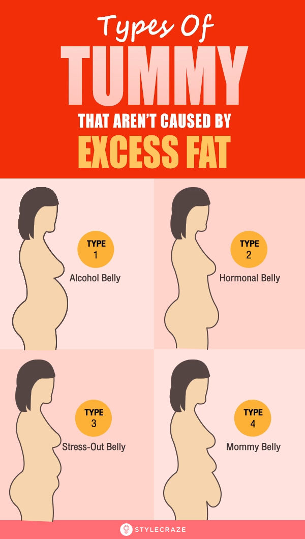 5 Types Of Tummy That Aren't Caused By Excess Fat
