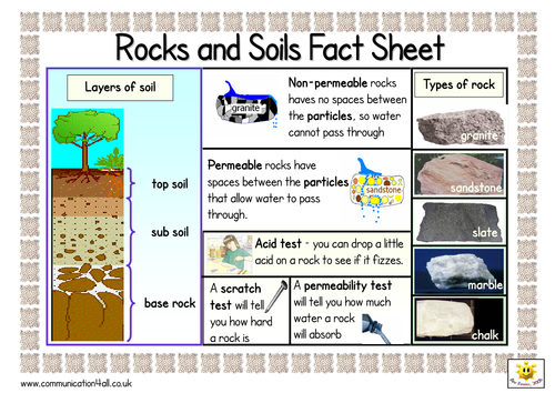 Rocks and Soils Double Sided Fact Sheet Grade 3 science