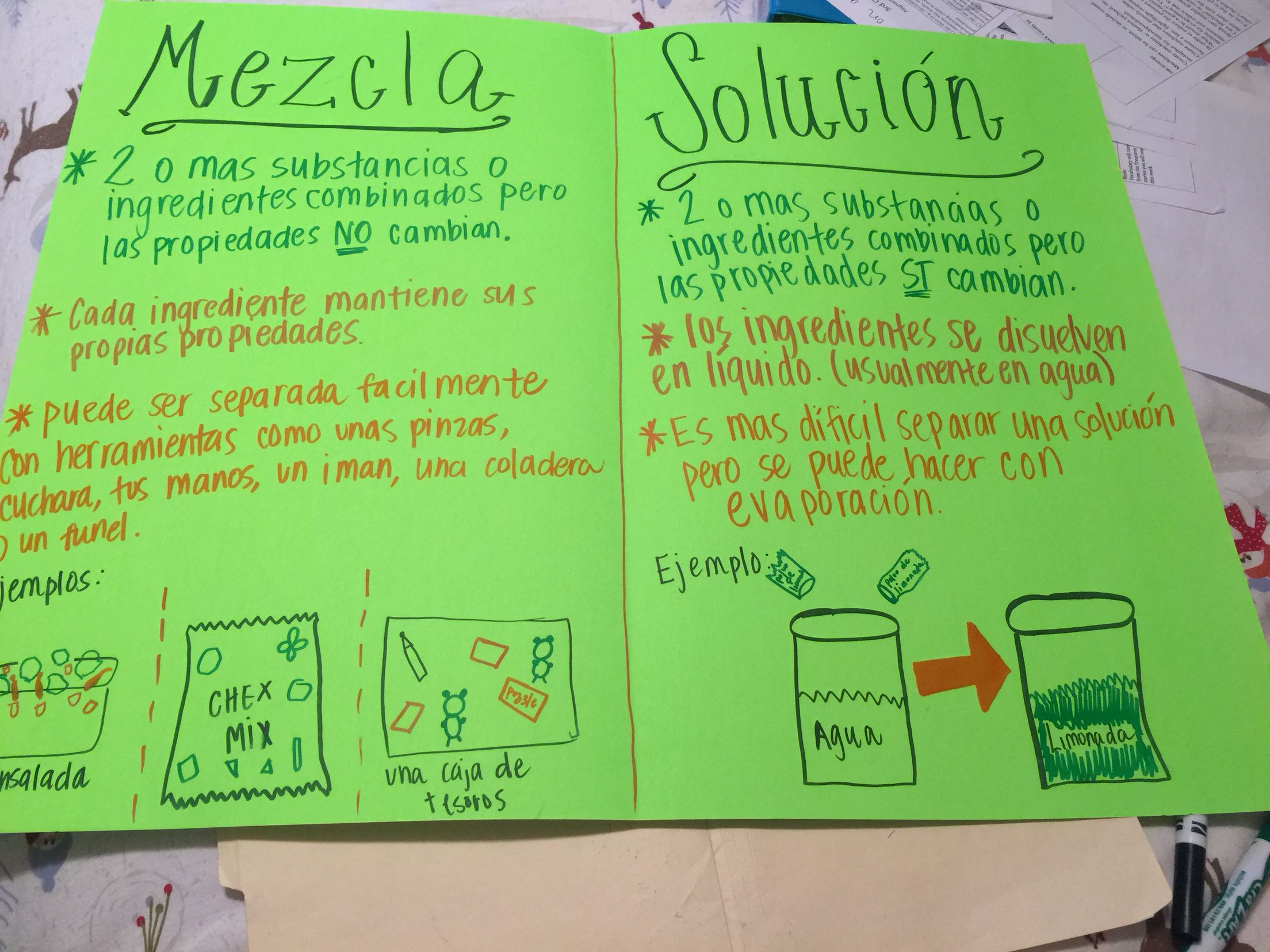 Mixtures And Solutions Spanish Anchor Chart