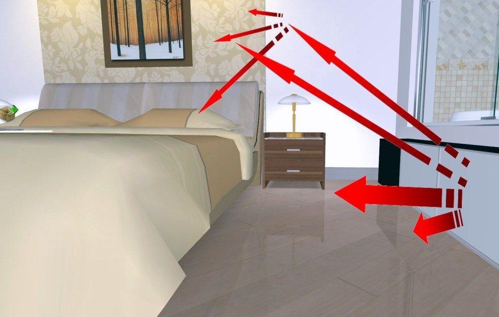 Beste bijverwarming woonkamer | Lift voor gebruikte auto ...