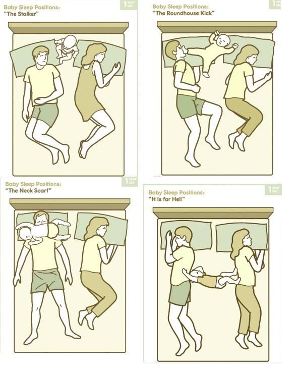 Baby's slapen het liefst bij papa en mama in bed. Maar in welke houding? We laten een aantal populaire posities zien. LIKE als dit bekend voorkomt  :-)