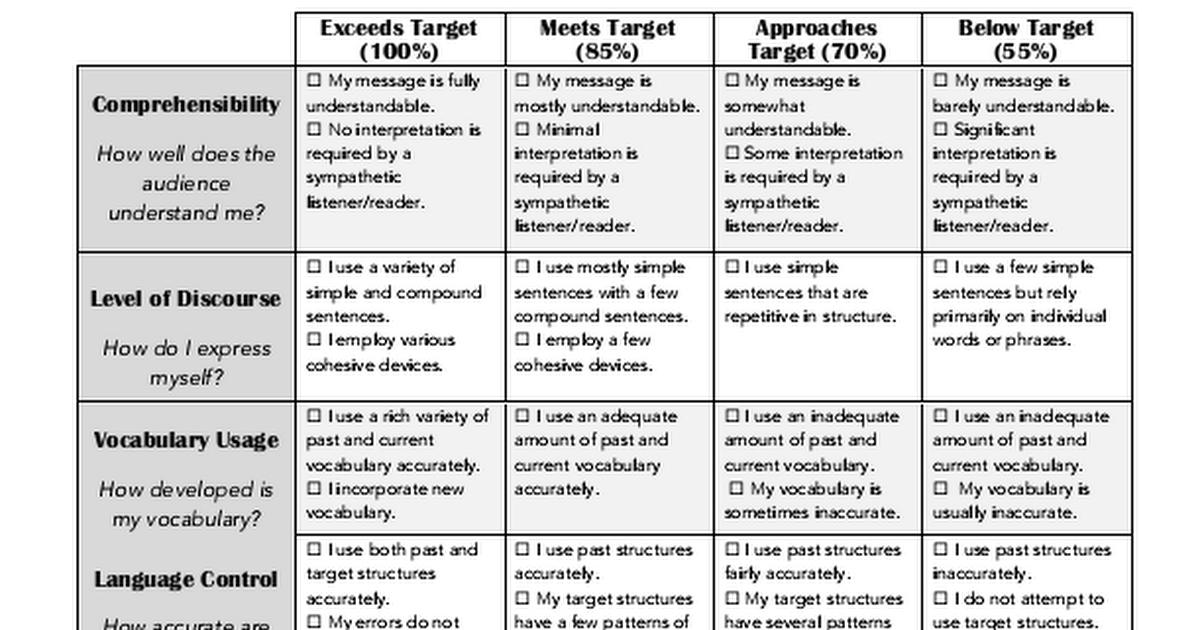 Performance Rubrics pdf | Teaching | Rubrics, Spanish