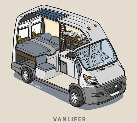 Photo of Van Living: How much does living in a van actually cost?