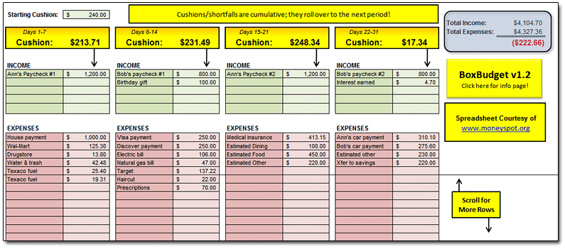 image result for financial spreadsheet