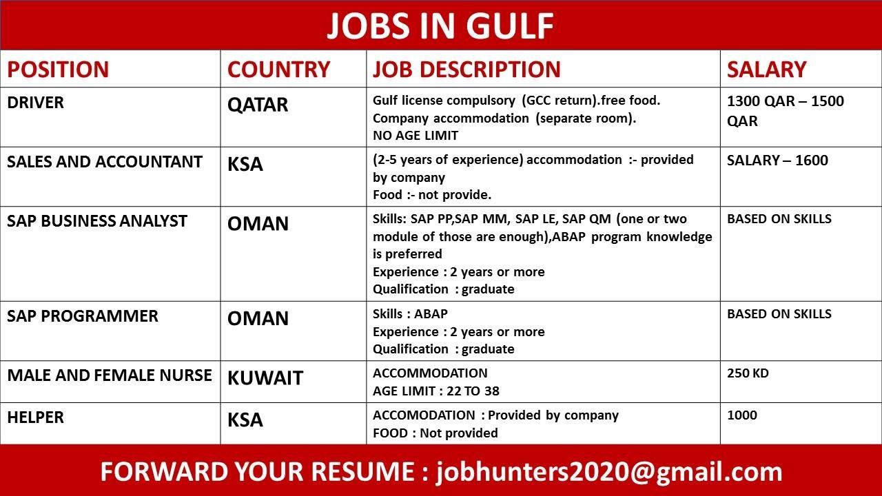 JobVacancies in KSA QATAR OMAN KUWAIT Forward you
