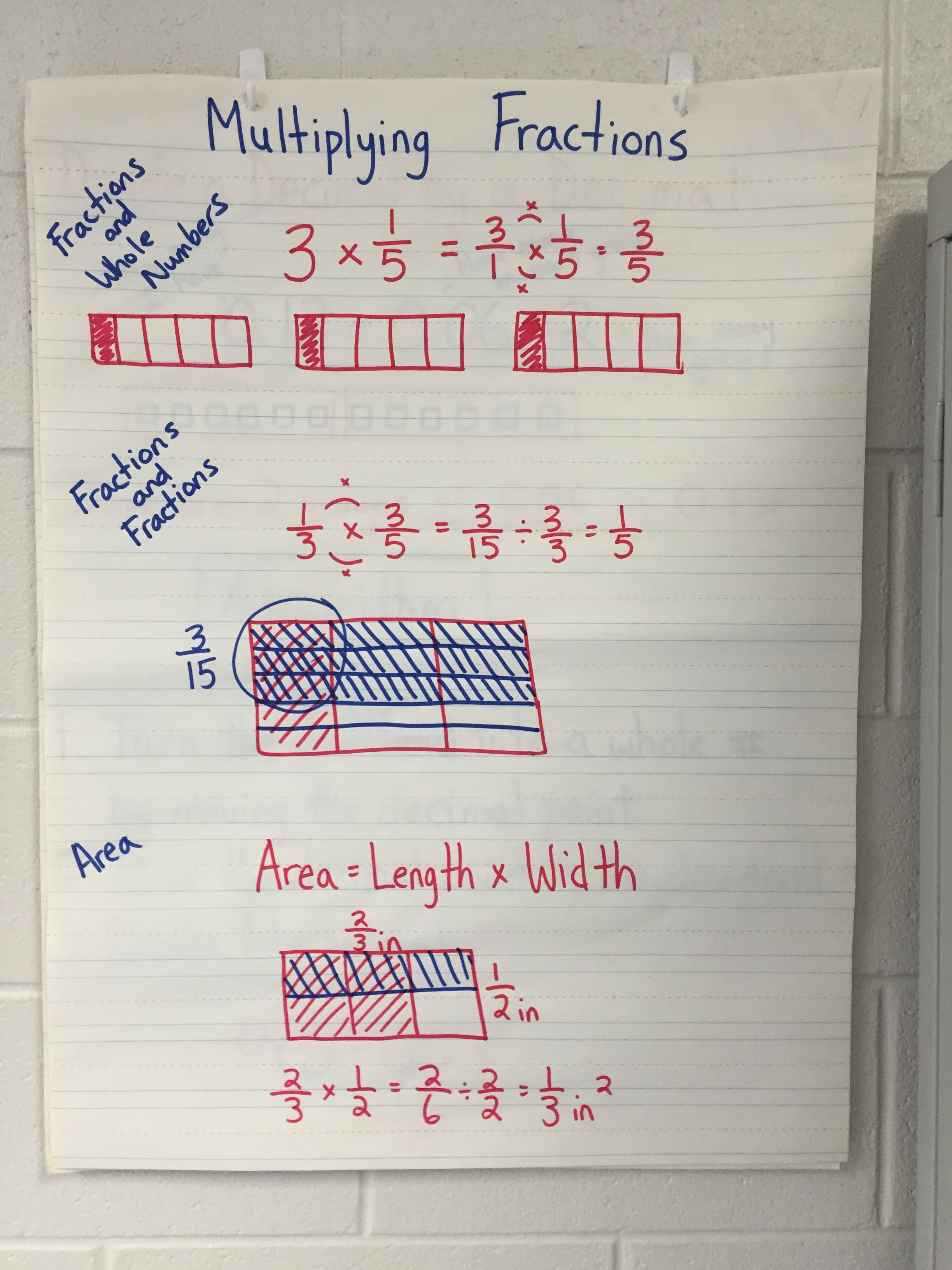 This Multiplying Fractions Anchor Chart Is A Great Visual For My Students Because It Shows Th Math Fact Worksheets Multiplying Fractions Fractions Anchor Chart