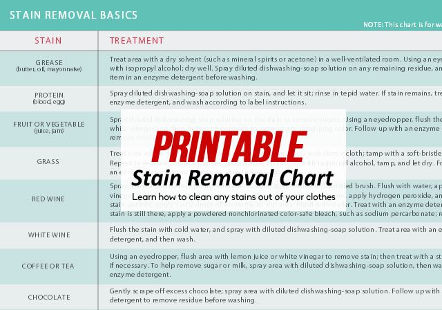 Printable stain removal chart by martha stewart d i y
