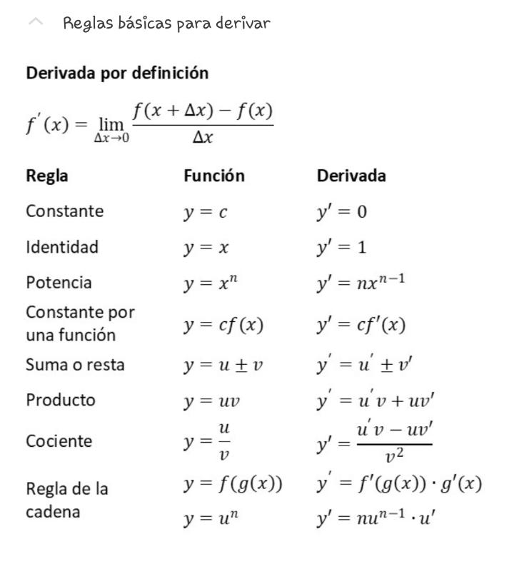 Calculo Diferencial Reglas Básicas Para Derivar Matematicas Avanzadas Graficas Matematicas Calculo Diferencial