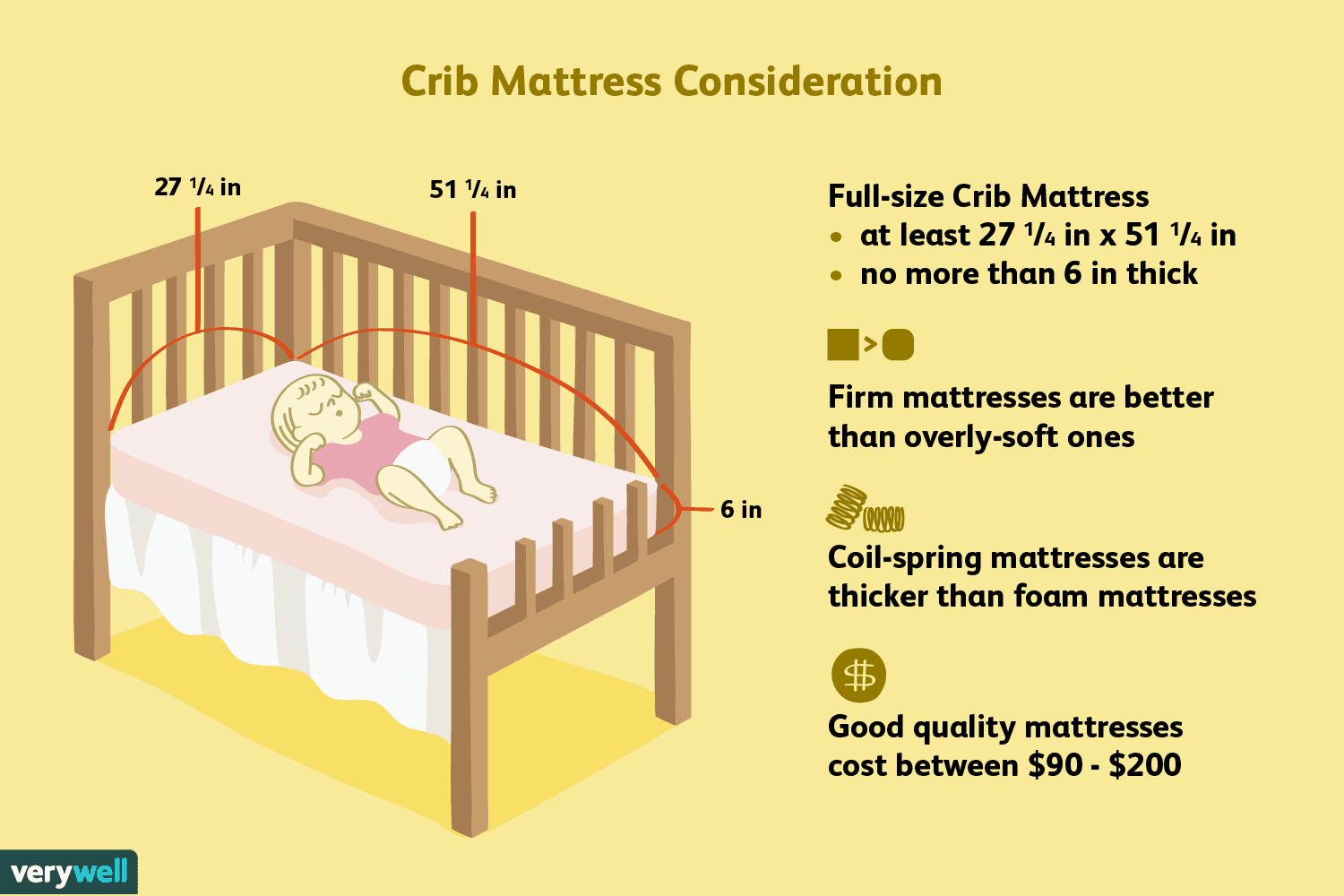 80 Reference Of Baby Crib Mattress For Toddler In 2020 Crib Mattress Best Crib Mattress Baby Mattress