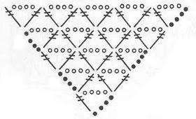 Crochet shawl diagram. So easy!!!