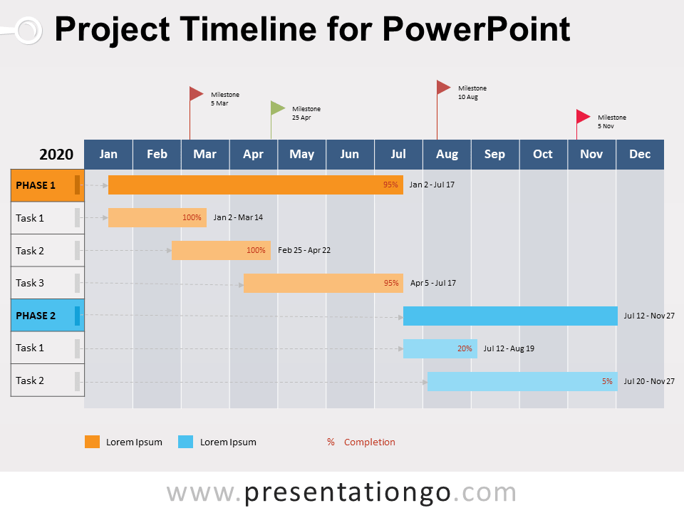 project timeline for powerpoint presentationgo com template design business templates