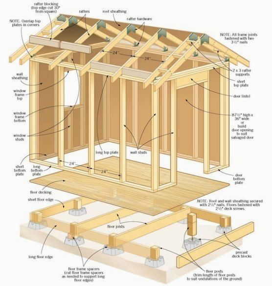Comment Construire Une Cabane  Construction Tiny Houses And