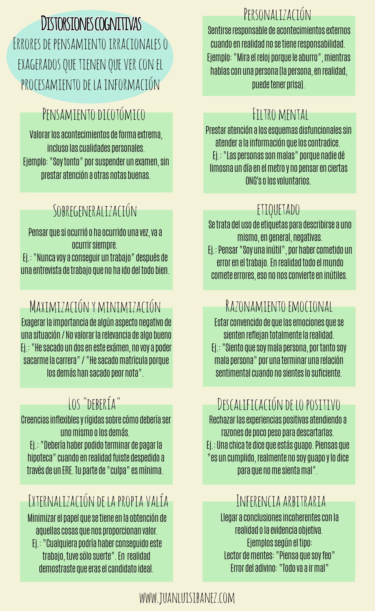 LISTADO DE DISTORSIONES COGNITIVO EPUB