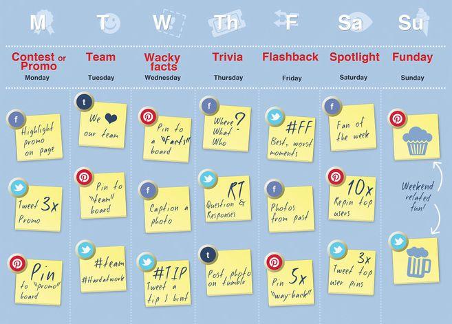 calend Cómo hacer un calendario editorial para nuestros social media | Calendario editorial, Medios de comunicación social, Calendario